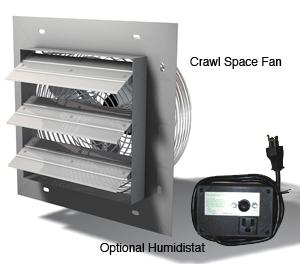 Crawl Space Electric Fan
